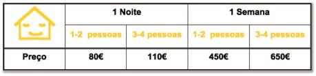 Preços CA 2013